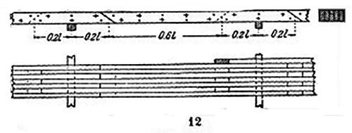 схема устройства деревоплиты