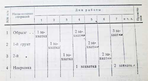 календарный график