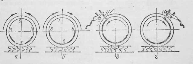 сварка и монтаж трубопроводов