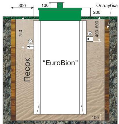 фото автономной канализации евробион