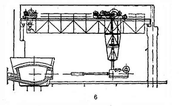 кран мостовой шаржирный