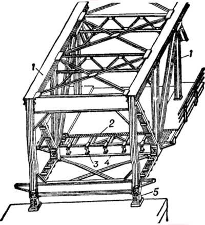 конструкция металлического моста