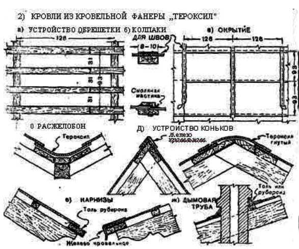 толь материал для крыши