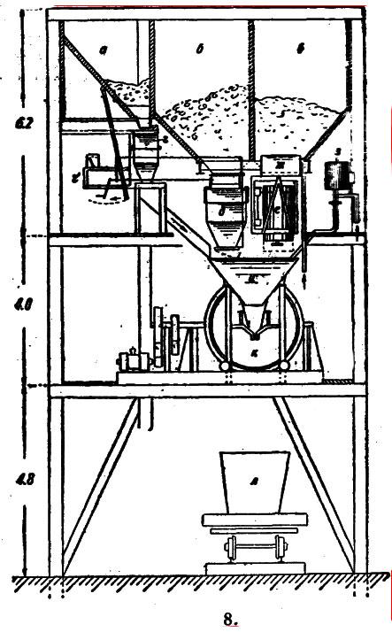 оборудование для производства бетонных заборов