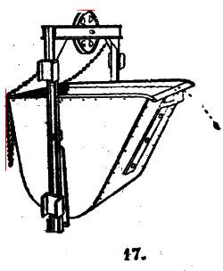 механизмы для бетонных работ