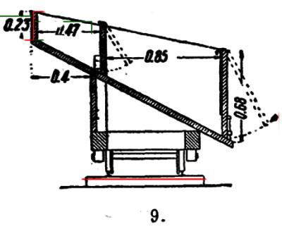 бетонное оборудование