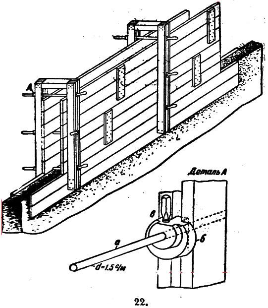 устройство опалубки стен