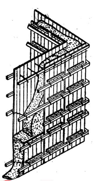 устройство опалубки для фундамента