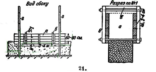устройство щитовой опалубки