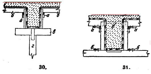 устройство опалубки перекрытия