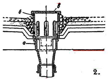 система внутреннего водостока