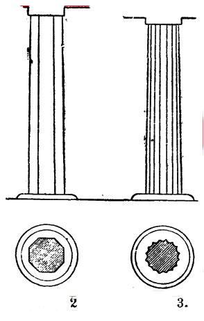 грани колонны