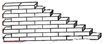каменная кладка рядами схема