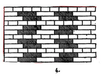 схема крестовой кладки