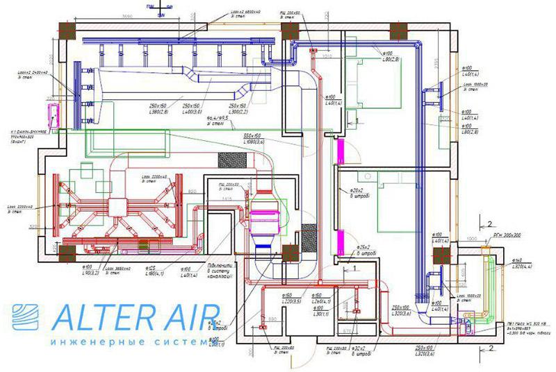 Проектирование вентиляции в промышленных зданиях