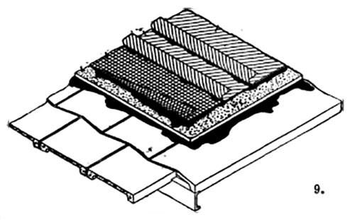 термоизоляция с применением засыпок