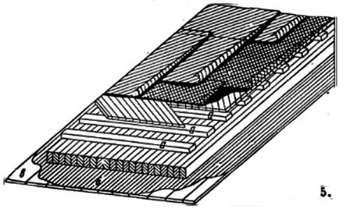 типы деревянных крыш