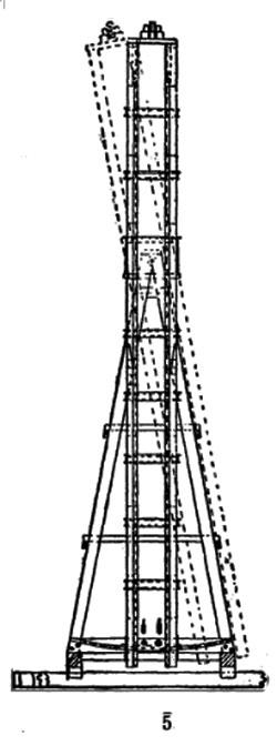 маятниковый копер