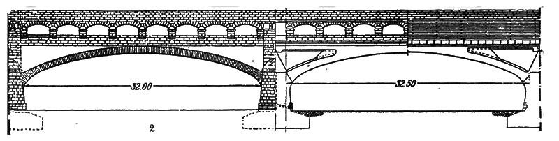 классификация мостов