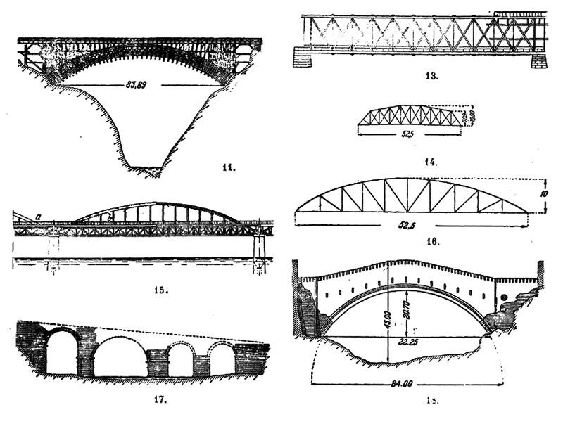 классификация мостов по конструкции