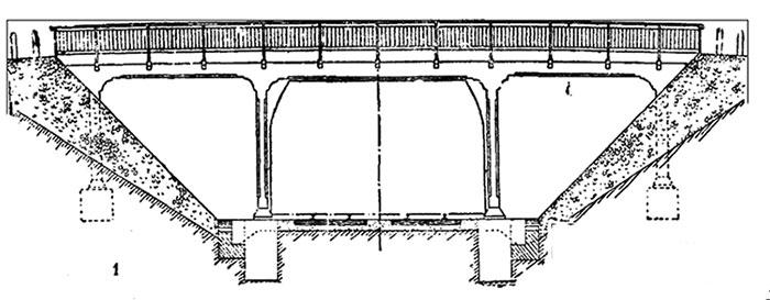 виды мостов