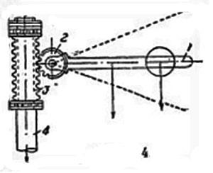 технология колонкового бурения