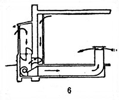 классификация вентиляции по способу перемещения воздуха