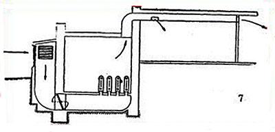 классификация вентиляции по побудительными силами
