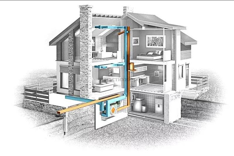 система отопления и вентиляции