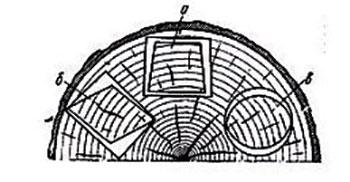 технология сушки древесины