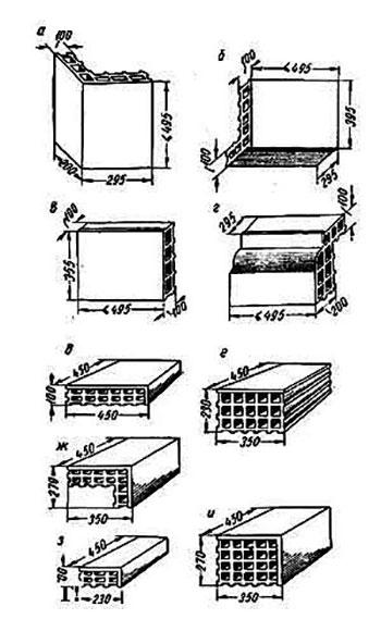керамические строительные материалы