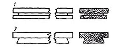 строительные изделия из дерева