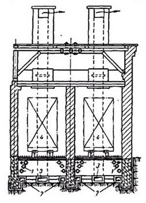 оборудование для сушки древесины
