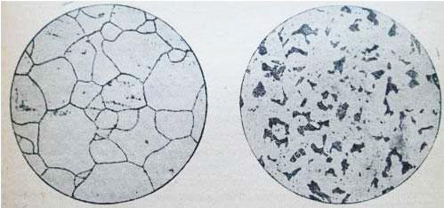 сигма железо