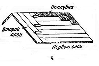 Ремонт старых крыш руберойдом