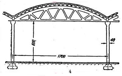 криволинейные формы покрытия