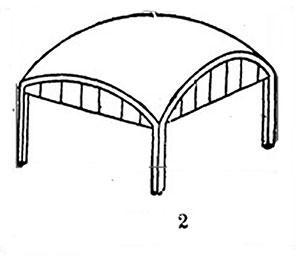 строение купола