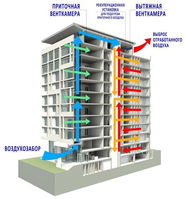 изготовление воздуховодов