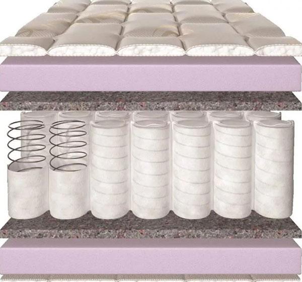 диваны кровати для ежедневного