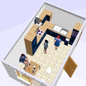 схема кухонно оборудования линейная, параллельная, угловая