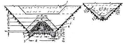 схема трубчатого дренажа