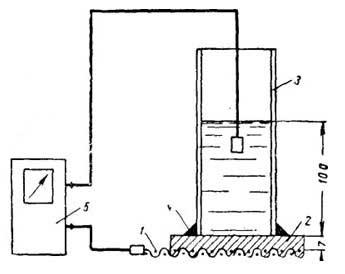 Прибор для определения водопроницаемости