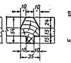 схема сечения