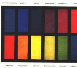 цветовой ряд