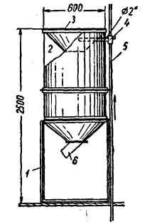 Бункер-циклон штукатурные работы механизированным способом