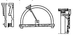 Вытягивание полуциркульной арки шаблоном-воробой