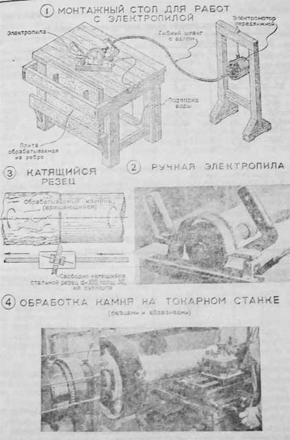 станок для обработки камня фото