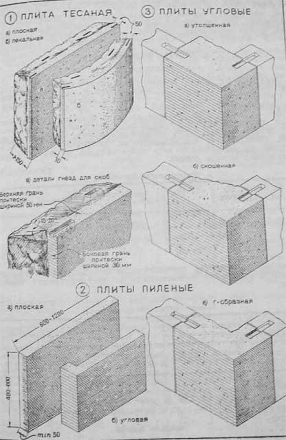 облицовочные плиты для стен