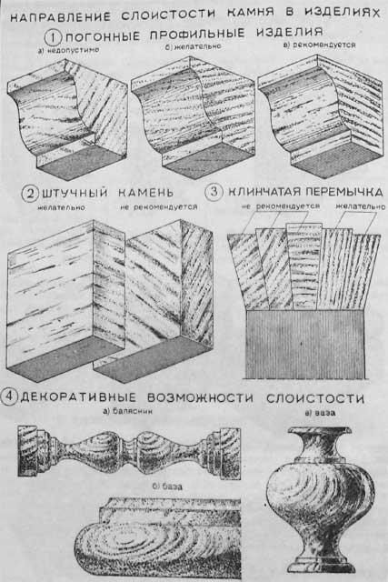 слоистые породы камня