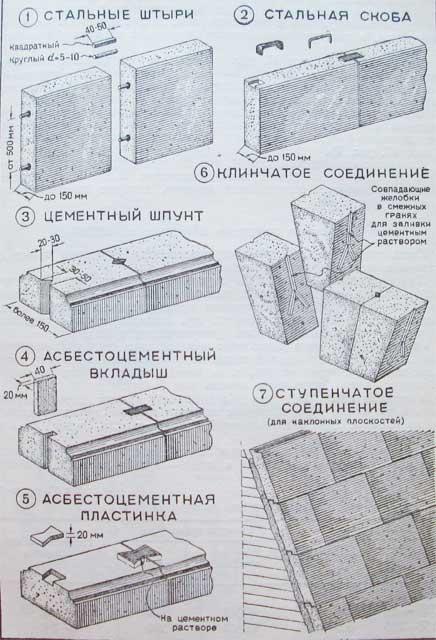 соединение камней